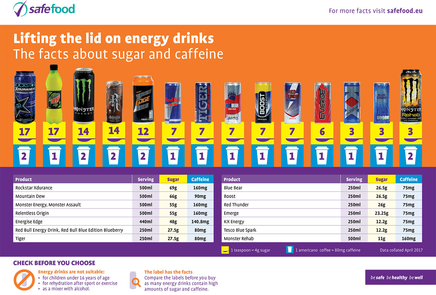 energy drinks infographic